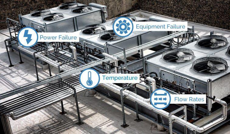 HVAC Temperature Equipment Flow